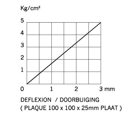 Vibragum_40_plan